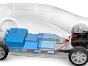 μπαταρίες αυτοκινήτων